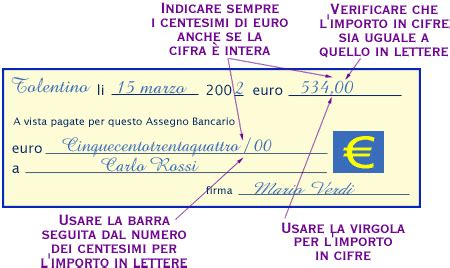 Abi Unipol Banca by L Assegno Bancario