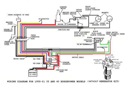 ranger bass boat wiring diagrams