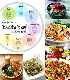 Plan Maker how to make a buddha bowl 37 best bowls