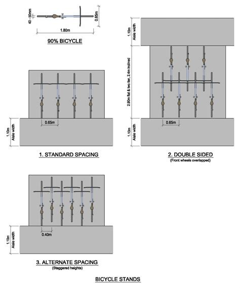 Parking Garage Design Standards bicycle parking dimensions google search multiplied