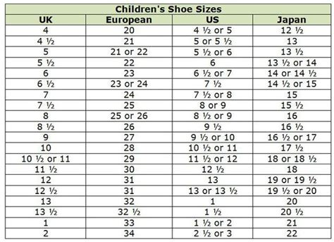 shoe size 6 17 best images about international sizing on