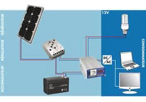 le installieren installation des panneaux solaires all batteries fr