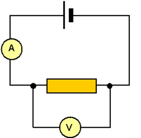 how to measure resistance of electrolyte physics electrical resistance diagram physics get free image about wiring diagram