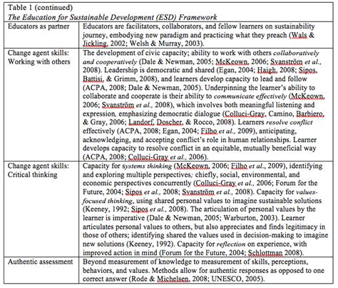 dialectical journal template dialectical journal template cyberuse