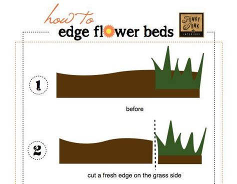 how to edge flower bed 17 best images about want this in my new back yard on