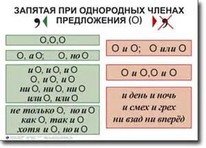 сказуемые таблица