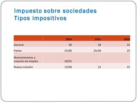 calculo impuesto sociedades 2015 v s servicios empresariales tu asesoria fiscal laboral