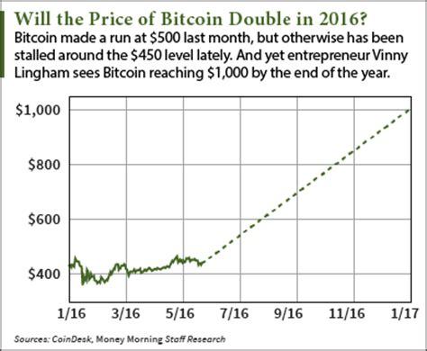 bitcoin price prediction this bitcoin price prediction sees a 2016 rise to 1 000