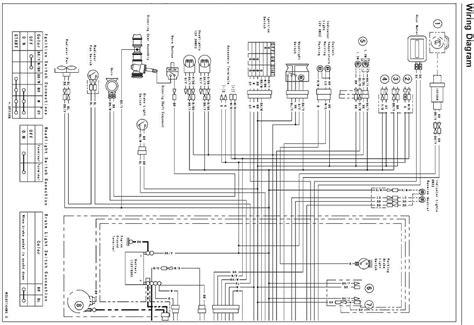 kawasaki mule ignition wiring diagram get free image