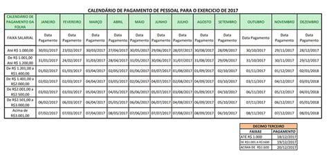governo divulga tabela do co para pagamento dos salrios tabela de pagamento estado 2016 newhairstylesformen2014 com