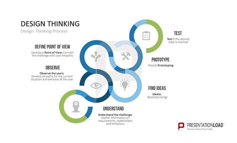 design thinking powerpoint 57 best design thinking powerpoint templates images on