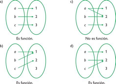 imagenes funciones matematicas funciones una mirada diferente