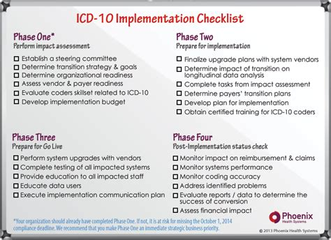 help desk implementation project plan help desk implementation project plan desk design ideas