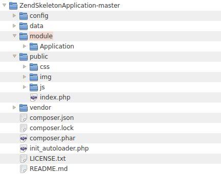 zf2 directory layout read using zend framework 2 leanpub