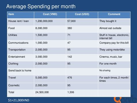 average cost of house insurance per month house insurance per month 28 images 28 average cost of renting a house per month