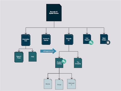 sitemap template website site map software and site map templates creately