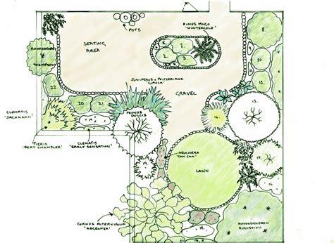 design a garden layout planning a garden layout garden design plans landscape