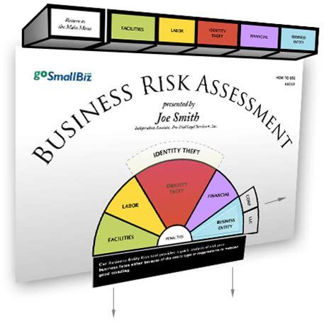 international business international business risk assessment