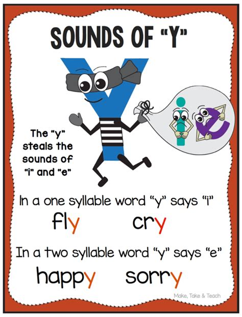exle of y as a vowel teaching the vowel sounds of y make take teach