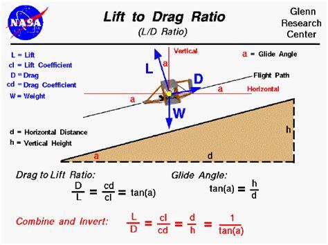 lift to drag l d ratio