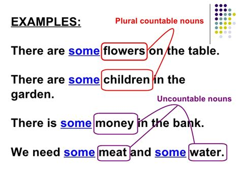 How About Some by Countable And Uncountable Nouns Iii Some And Any