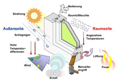 Haustüren Aluminium Oder Kunststoff Was Ist Besser by Fenster Vergleich Holz Kunststoff Oder Alu
