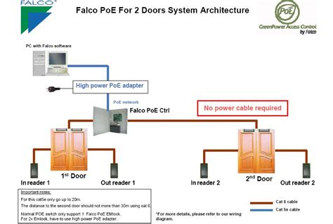 poe layout guidelines poe injector wiring diagram simple wireless access point