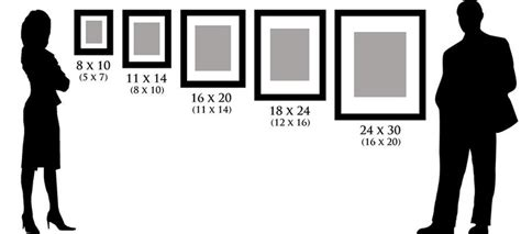 Mat Frame Sizes by Frame Vs Mat Size Proportion Guide I Gallery Walls