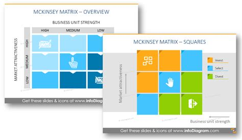 Mckinsey Diagram Templates Gallery How To Guide And Refrence Mckinsey Diagram