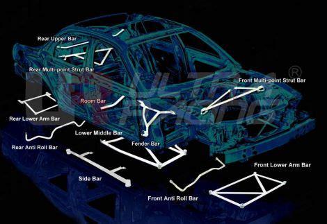 Strutbar Mazda 2 Rear Lower 2points showoff imports nl suspension strut tie bars