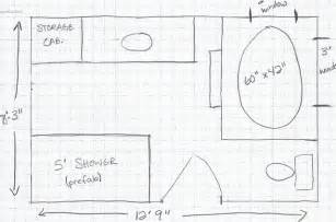 Master Bath Layout master bathroom design ideas large and beautiful photos
