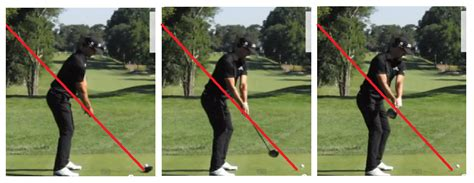 adam scott swing plane the professional swing sequence thread instruction and