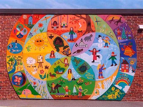 Decorative Wall Murals murals muralist mural artist mosaics mosaic artist