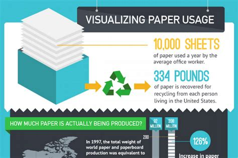 How Many Trees Are Used To Make Paper - 31 paper consumption statistics brandongaille