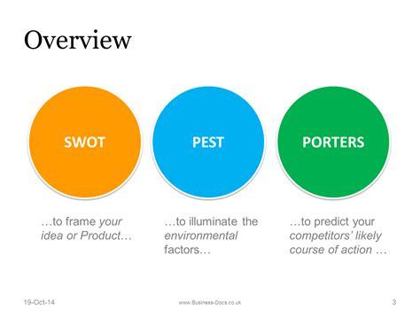 ppt templates for workshop free download swot pest porters workshop brainstorm pack ppt