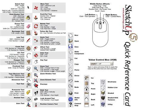 google sketchup manual tutorial pdf sketchup 5 quick reference card tutorials pinterest