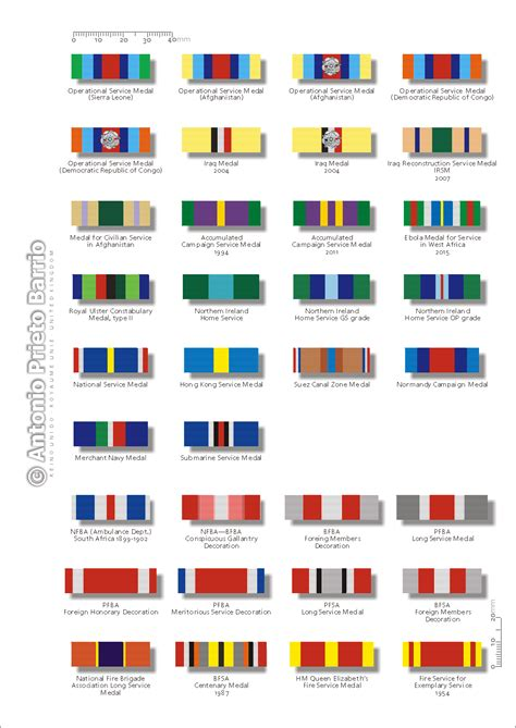 army medals and ribbons chart army medals and ribbons
