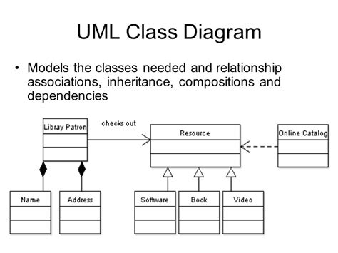 uml relationship diagram ch 12 object oriented analysis ppt