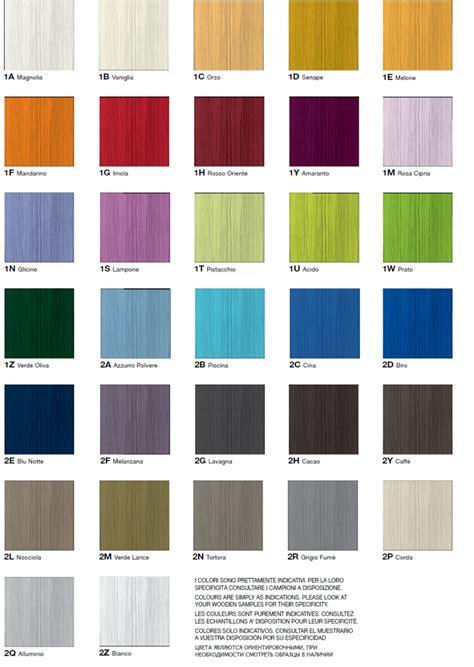colori mobili colori laccati e nobilitati delle camere tumidei