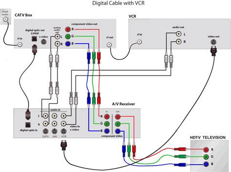 surround sound wiring diagram wiring diagram