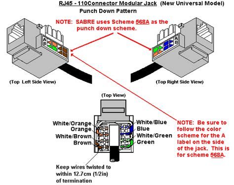 ethernet wall jack wiring rj45 jack punch down pattern