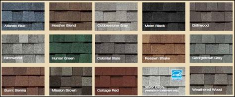 certainteed roofing colors j roofing