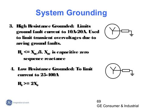 wiring diagram zig unit smart car diagrams wiring diagram