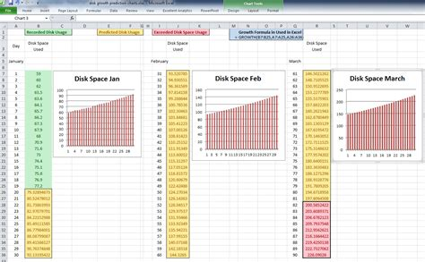 Storage Capacity Planning Spreadsheet by Free Templates Storage Capacity Planning Spreadsheet