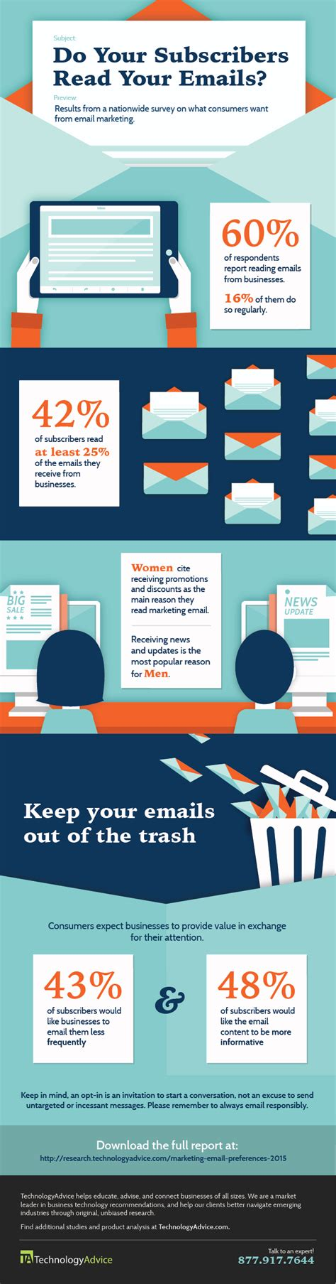 Email Marketing by 5 Common Email Marketing Issues How To Solve Them