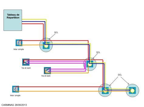 schema pattern d schema pour des prise et etebteur meilleures images d