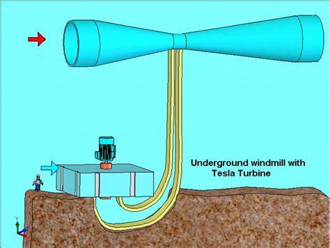 Tesla Turbine Animation New 4 Stroke Engine Page 26 Mercedes Forum