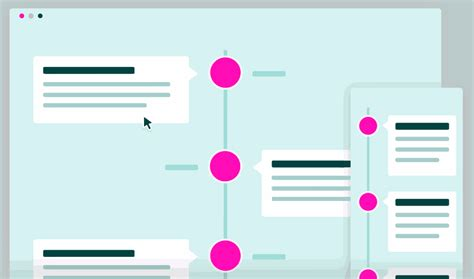 vertical layout web design which way is the concept of vertical scrolling headed in 2015