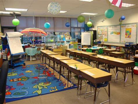 newspaper themed classroom beach themed classroom grade 2 dots on turquoise color