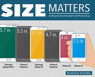 Image result for iphone 5s size comparison. Size: 196 x 160. Source: bgr.com